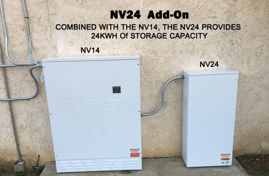 NeoVolta NV24 Battery Delivers Value to California Homeowners